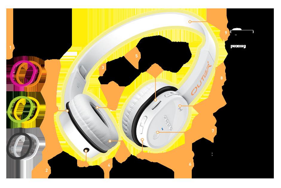 creative outliner headphones 4