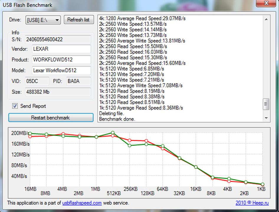 lexar d512 benchmark 1