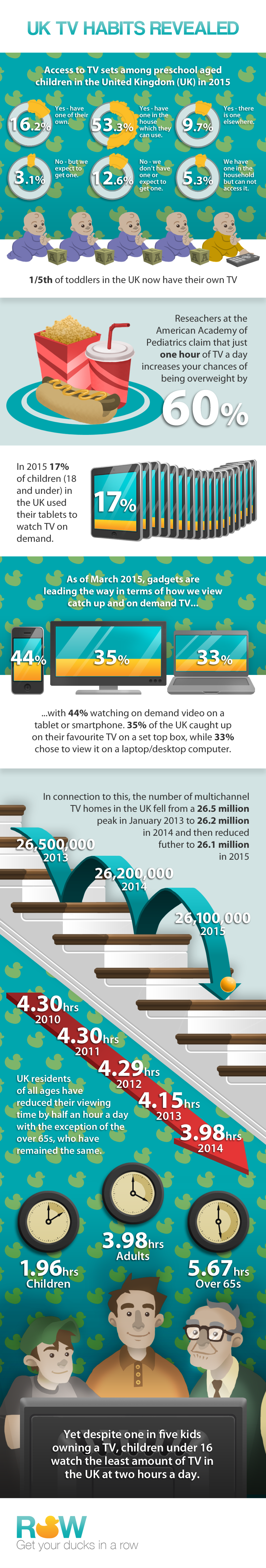uk-tv-habits-revealed