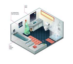 bathroom_2050