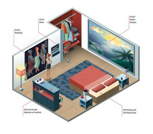 bedroom_2050
